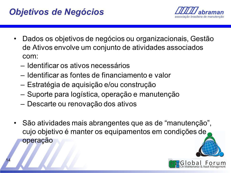 14 Objetivos de Negócios Dados os objetivos de negócios ou organizacionais, Gestão de Ativos envolve um conjunto de atividades associados com: –Identi