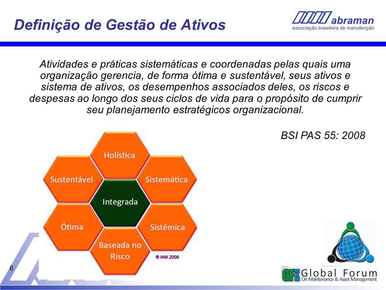 6 Definição de Gestão de Ativos Atividades e práticas sistemáticas e coordenadas pelas quais uma organização gerencia, de forma ótima e sustentável, s