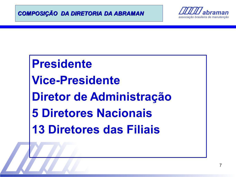 7 COMPOSIÇÃO DA DIRETORIA DA ABRAMAN PresidenteVice-Presidente Diretor de Administração 5 Diretores Nacionais 13 Diretores das Filiais
