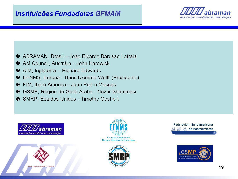 19 Instituições Fundadoras GFMAM ABRAMAN, Brasil – João Ricardo Barusso Lafraia AM Council, Austrália - John Hardwick AIM, Inglaterra – Richard Edward