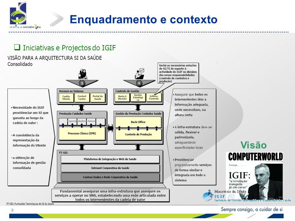 9 Iniciativas e Projectos do IGIF Enquadramento e contexto Visão