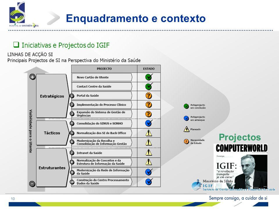 10 Iniciativas e Projectos do IGIF Enquadramento e contexto Projectos