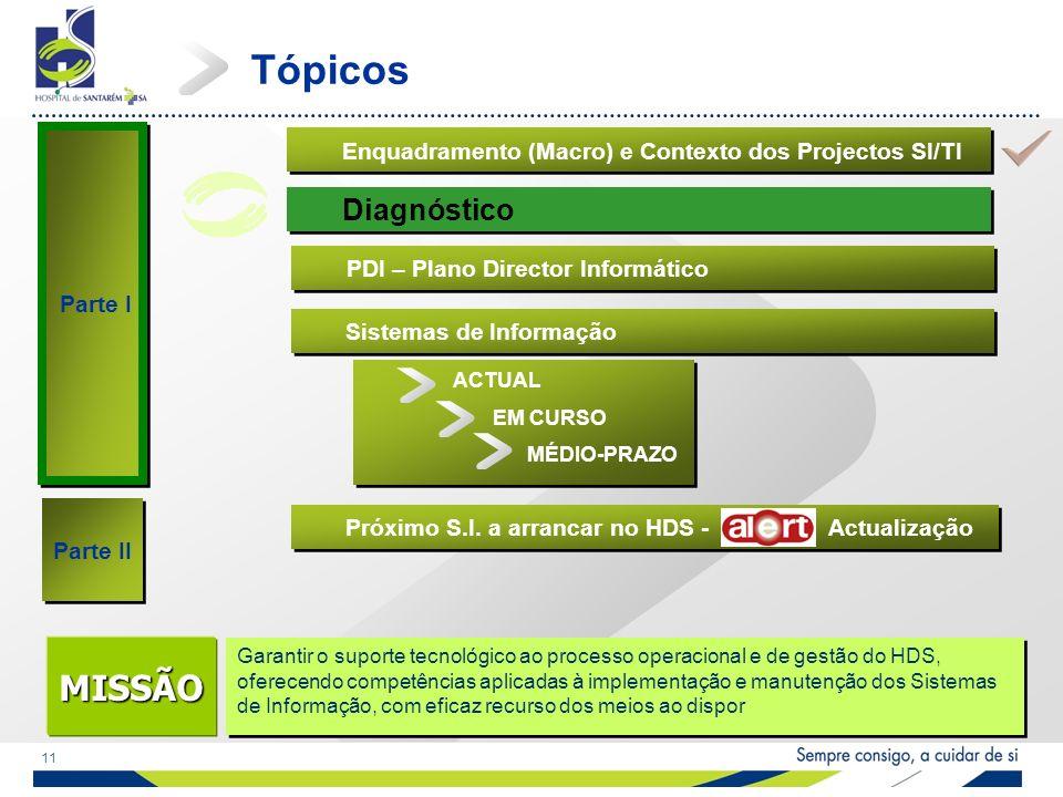 11 Tópicos Garantir o suporte tecnológico ao processo operacional e de gestão do HDS, oferecendo competências aplicadas à implementação e manutenção dos Sistemas de Informação, com eficaz recurso dos meios ao dispor MISSÃO PDI – Plano Director Informático Diagnóstico Enquadramento (Macro) e Contexto dos Projectos SI/TI Sistemas de Informação ACTUAL EM CURSO MÉDIO-PRAZO Parte I Parte II Próximo S.I.