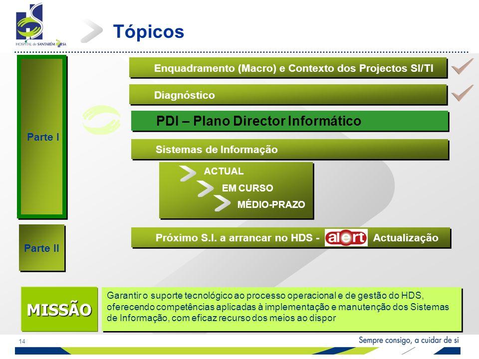 14 Tópicos Garantir o suporte tecnológico ao processo operacional e de gestão do HDS, oferecendo competências aplicadas à implementação e manutenção dos Sistemas de Informação, com eficaz recurso dos meios ao dispor MISSÃO PDI – Plano Director Informático Diagnóstico Enquadramento (Macro) e Contexto dos Projectos SI/TI Sistemas de Informação ACTUAL EM CURSO MÉDIO-PRAZO Parte I Parte II Próximo S.I.