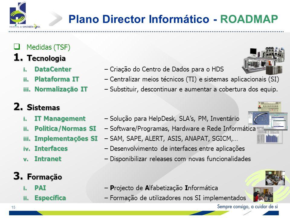 15 Plano Director Informático - ROADMAP Medidas (TSF) 1.