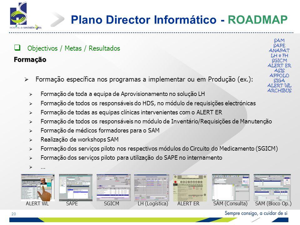 20 Plano Director Informático - ROADMAP Objectivos / Metas / ResultadosFormação Formação específica nos programas a implementar ou em Produção (ex.): Formação de toda a equipa de Aprovisionamento no solução LH Formação de todos os responsáveis do HDS, no módulo de requisições electrónicas Formação de todas as equipas clínicas intervenientes com o ALERT ER Formação de todos os responsáveis no módulo de Inventário/Requisições de Manutenção Formação de médicos formadores para o SAM Realização de workshops SAM Formação dos serviços piloto nos respectivos módulos do Circuito do Medicamento (SGICM) Formação dos serviços piloto para utilização do SAPE no internamento … ALERT WL SAPE SGICM LH (Logística) ALERT ER SAM (Consulta) SAM (Bloco Op.) SAMSAPEANAPAT LH e FH SGICM ALERT ER ASISAPPOLOSIGA ALERT WL ARCHIBUS
