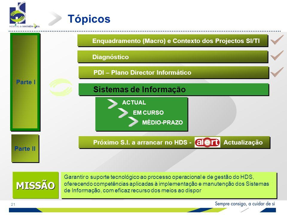 21 Tópicos Garantir o suporte tecnológico ao processo operacional e de gestão do HDS, oferecendo competências aplicadas à implementação e manutenção dos Sistemas de Informação, com eficaz recurso dos meios ao dispor MISSÃO PDI – Plano Director Informático Diagnóstico Enquadramento (Macro) e Contexto dos Projectos SI/TI Sistemas de Informação ACTUAL EM CURSO MÉDIO-PRAZO Parte I Parte II Próximo S.I.