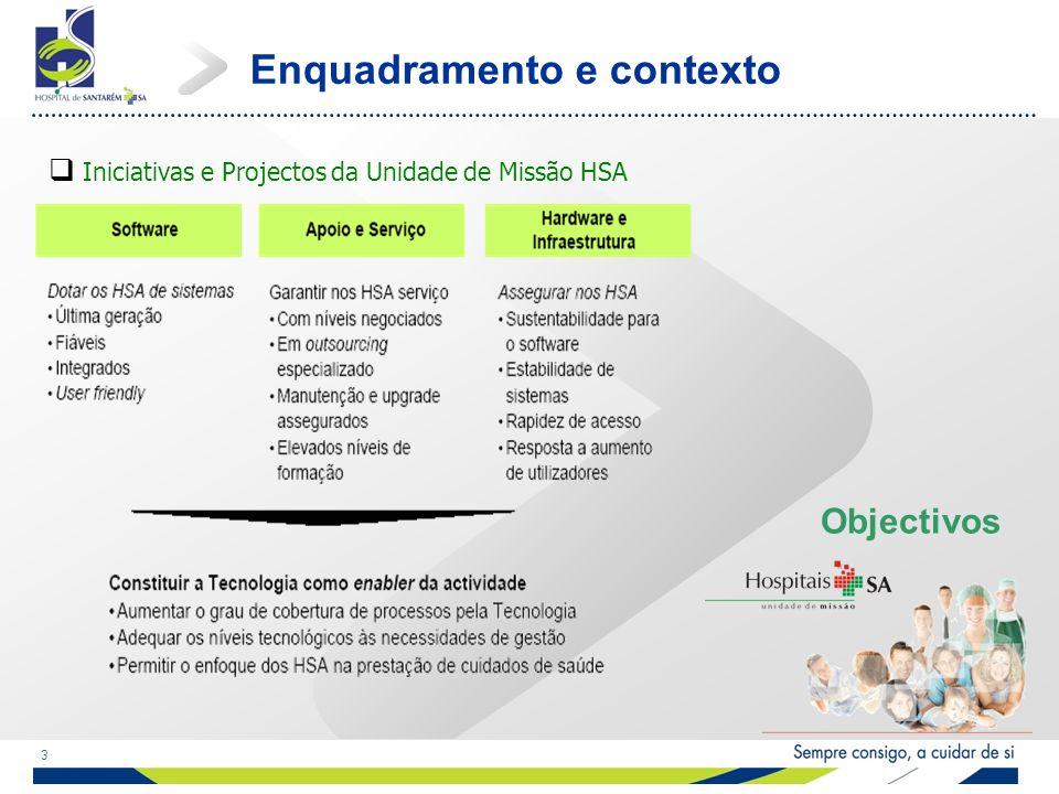 3 Iniciativas e Projectos da Unidade de Missão HSA Enquadramento e contexto Objectivos
