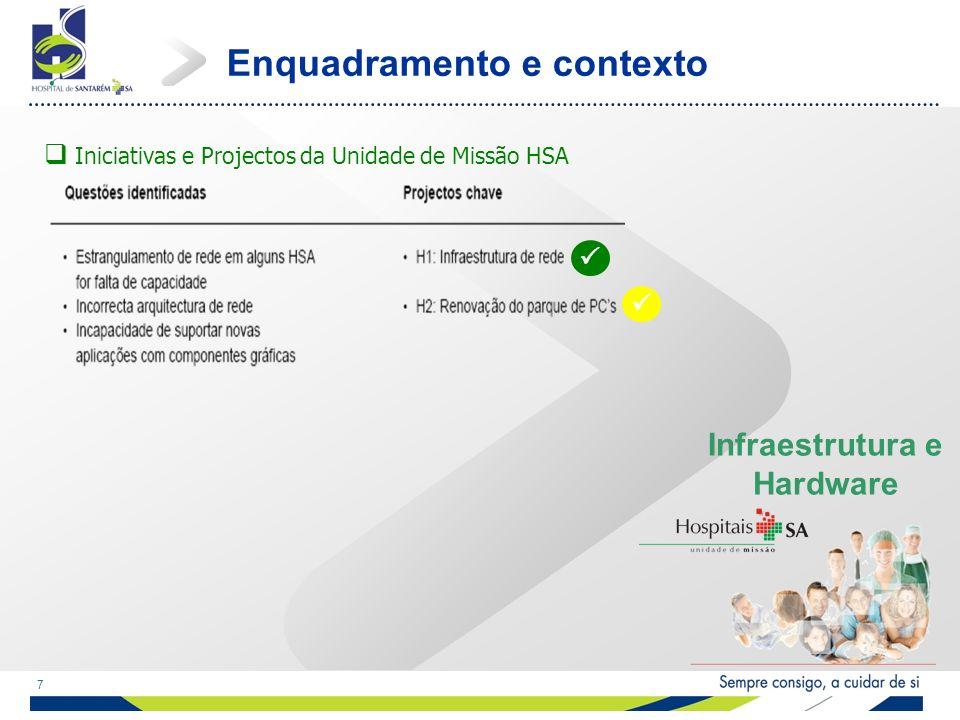 7 Iniciativas e Projectos da Unidade de Missão HSA Enquadramento e contexto Infraestrutura e Hardware