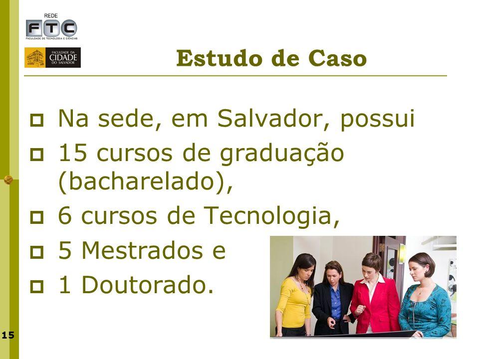 15 Estudo de Caso Na sede, em Salvador, possui 15 cursos de graduação (bacharelado), 6 cursos de Tecnologia, 5 Mestrados e 1 Doutorado.