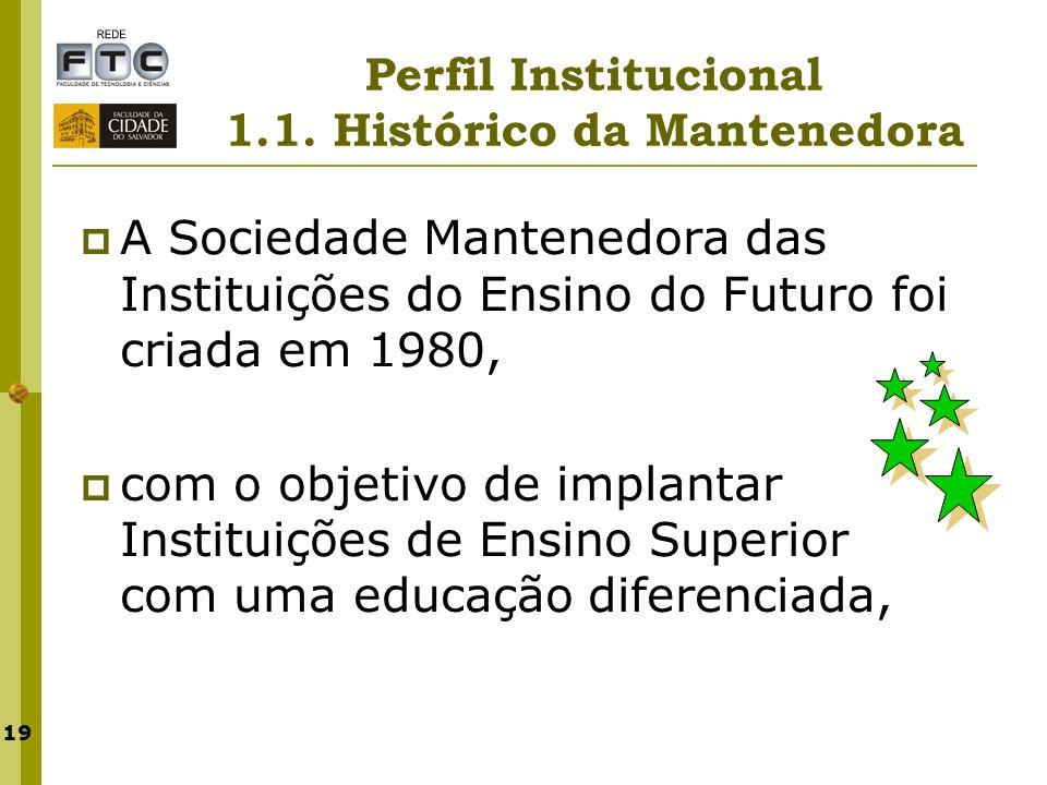 19 Perfil Institucional 1.1. Histórico da Mantenedora A Sociedade Mantenedora das Instituições do Ensino do Futuro foi criada em 1980, com o objetivo