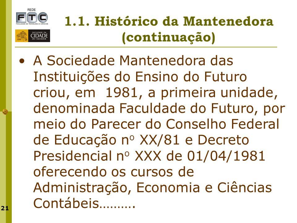 21 1.1. Histórico da Mantenedora (continuação) A Sociedade Mantenedora das Instituições do Ensino do Futuro criou, em 1981, a primeira unidade, denomi