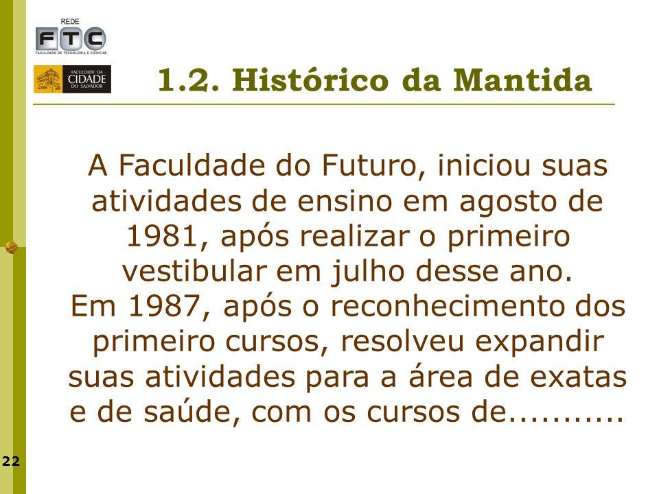 22 1.2. Histórico da Mantida A Faculdade do Futuro, iniciou suas atividades de ensino em agosto de 1981, após realizar o primeiro vestibular em julho