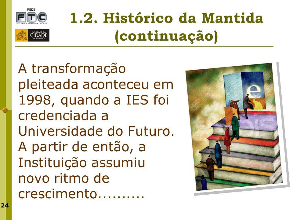 24 1.2. Histórico da Mantida (continuação) A transformação pleiteada aconteceu em 1998, quando a IES foi credenciada a Universidade do Futuro. A parti