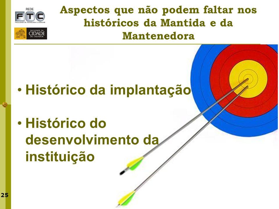 25 Aspectos que não podem faltar nos históricos da Mantida e da Mantenedora Histórico da implantação Histórico do desenvolvimento da instituição
