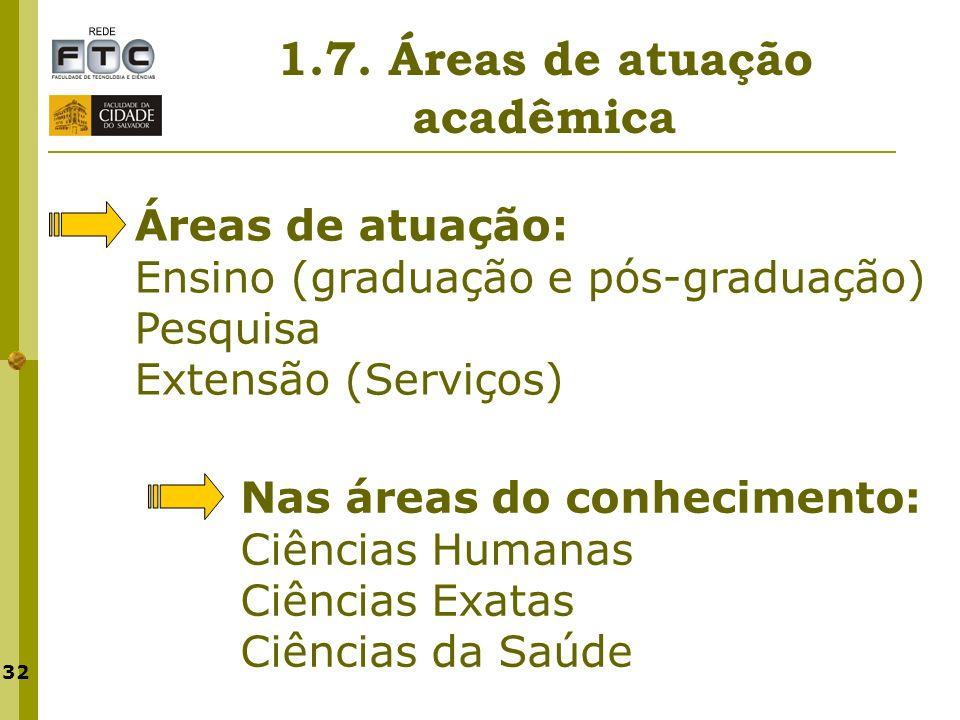 32 1.7. Áreas de atuação acadêmica Nas áreas do conhecimento: Ciências Humanas Ciências Exatas Ciências da Saúde Áreas de atuação: Ensino (graduação e