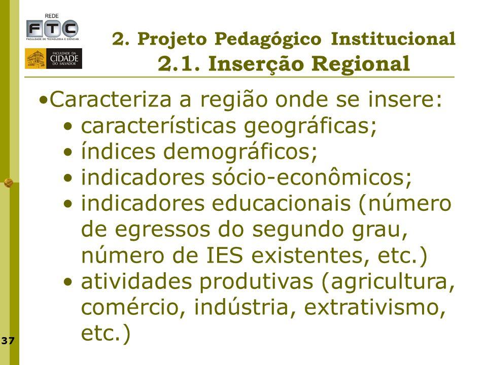 37 2. Projeto Pedagógico Institucional 2.1. Inserção Regional Caracteriza a região onde se insere: características geográficas; índices demográficos;