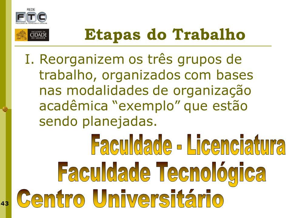 43 Etapas do Trabalho I. Reorganizem os três grupos de trabalho, organizados com bases nas modalidades de organização acadêmica exemplo que estão send