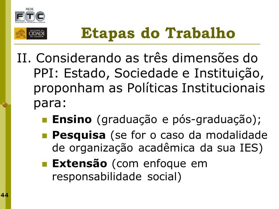 44 Etapas do Trabalho II. Considerando as três dimensões do PPI: Estado, Sociedade e Instituição, proponham as Políticas Institucionais para: Ensino (