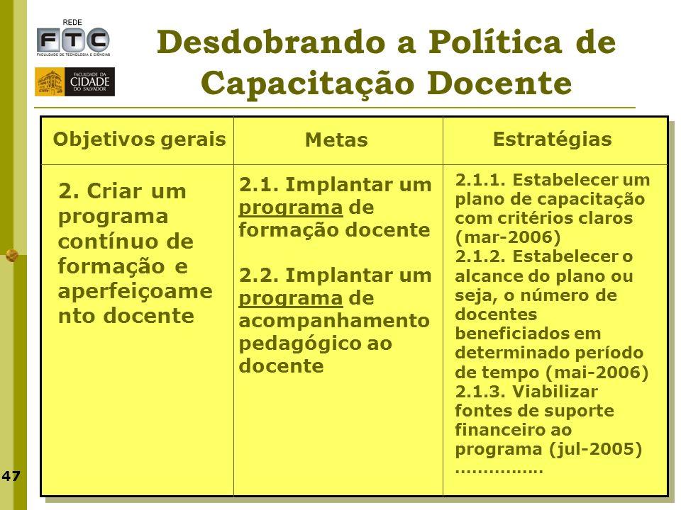 47 Desdobrando a Política de Capacitação Docente Objetivos gerais Metas Estratégias 2. Criar um programa contínuo de formação e aperfeiçoame nto docen