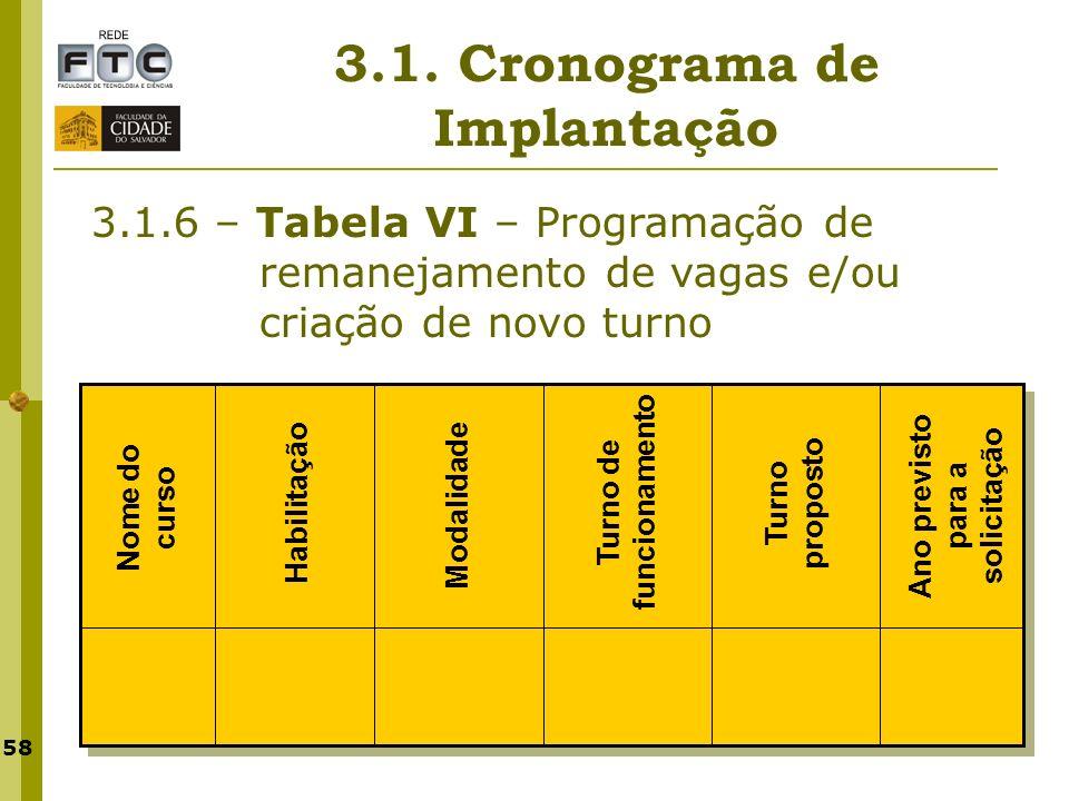 58 3.1. Cronograma de Implantação Nome do curso Habilitação Modalidade Turno de funcionamento Turno proposto Ano previsto para a solicitação 3.1.6 – T