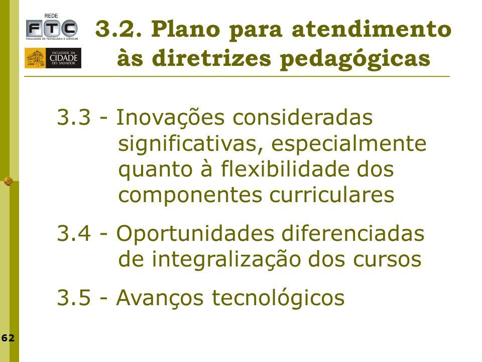 62 3.2. Plano para atendimento às diretrizes pedagógicas 3.3 - Inovações consideradas significativas, especialmente quanto à flexibilidade dos compone