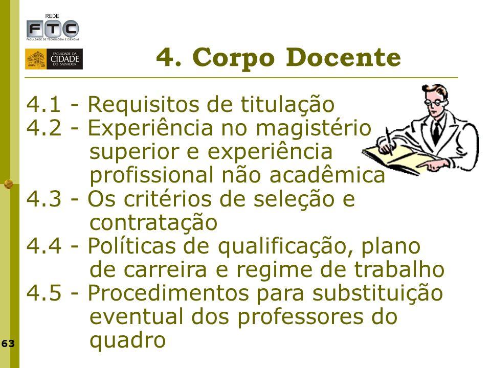 63 4. Corpo Docente 4.1 - Requisitos de titulação 4.2 - Experiência no magistério superior e experiência profissional não acadêmica 4.3 - Os critérios
