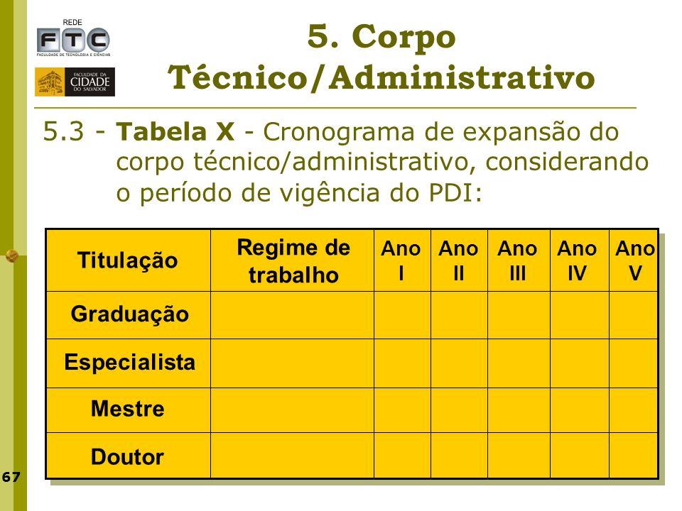67 5. Corpo Técnico/Administrativo 5.3 - Tabela X - Cronograma de expansão do corpo técnico/administrativo, considerando o período de vigência do PDI: