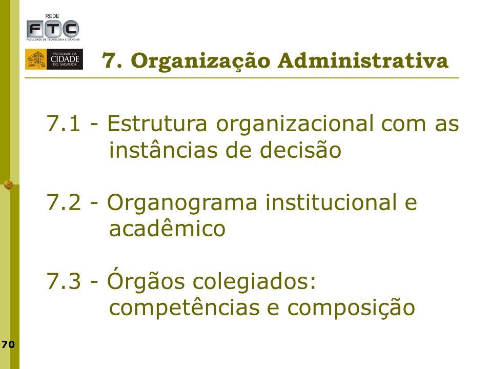 70 7. Organização Administrativa 7.1 - Estrutura organizacional com as instâncias de decisão 7.2 - Organograma institucional e acadêmico 7.3 - Órgãos