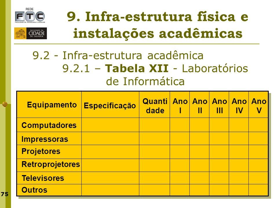 75 9. Infra-estrutura física e instalações acadêmicas 9.2 - Infra-estrutura acadêmica 9.2.1 – Tabela XII - Laboratórios de Informática Especificação A