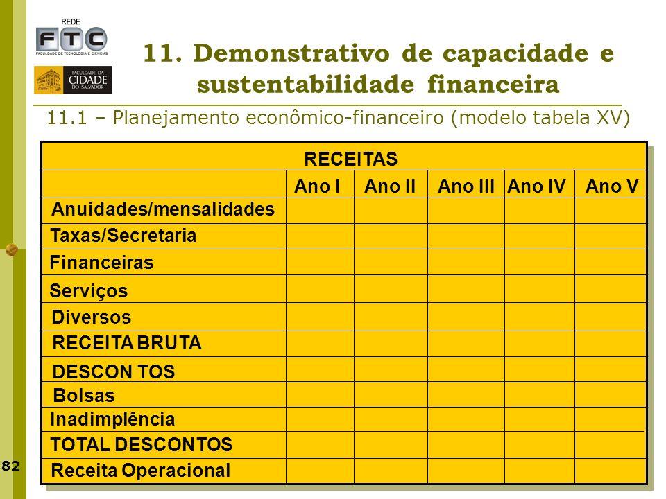 82 11. Demonstrativo de capacidade e sustentabilidade financeira 11.1 – Planejamento econômico-financeiro (modelo tabela XV) RECEITAS Ano VAno IVAno I