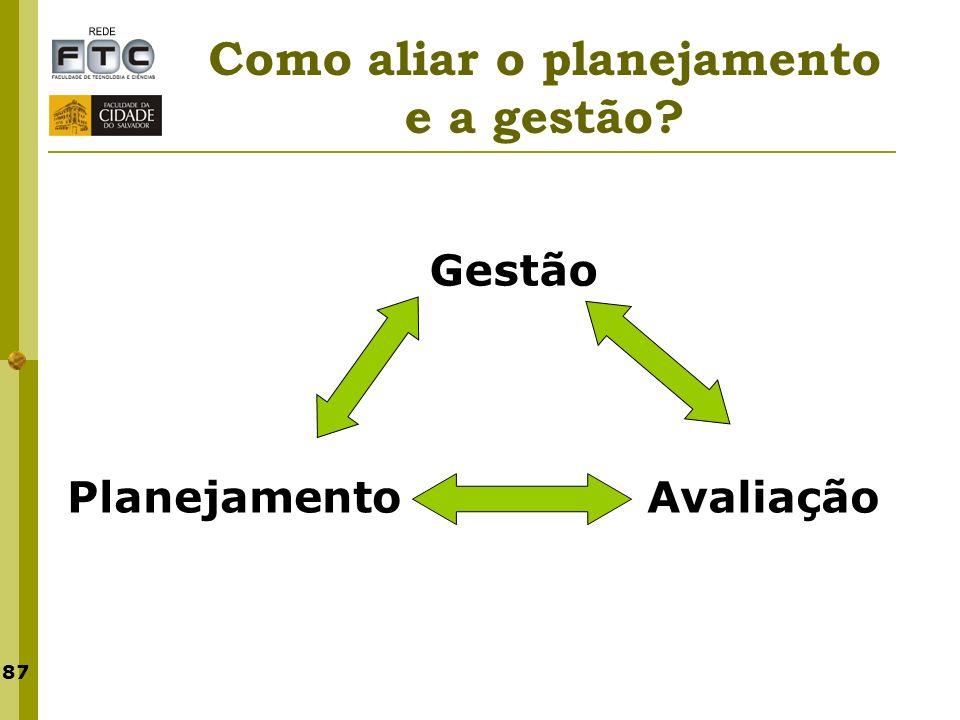 87 Como aliar o planejamento e a gestão? Planejamento Gestão Avaliação