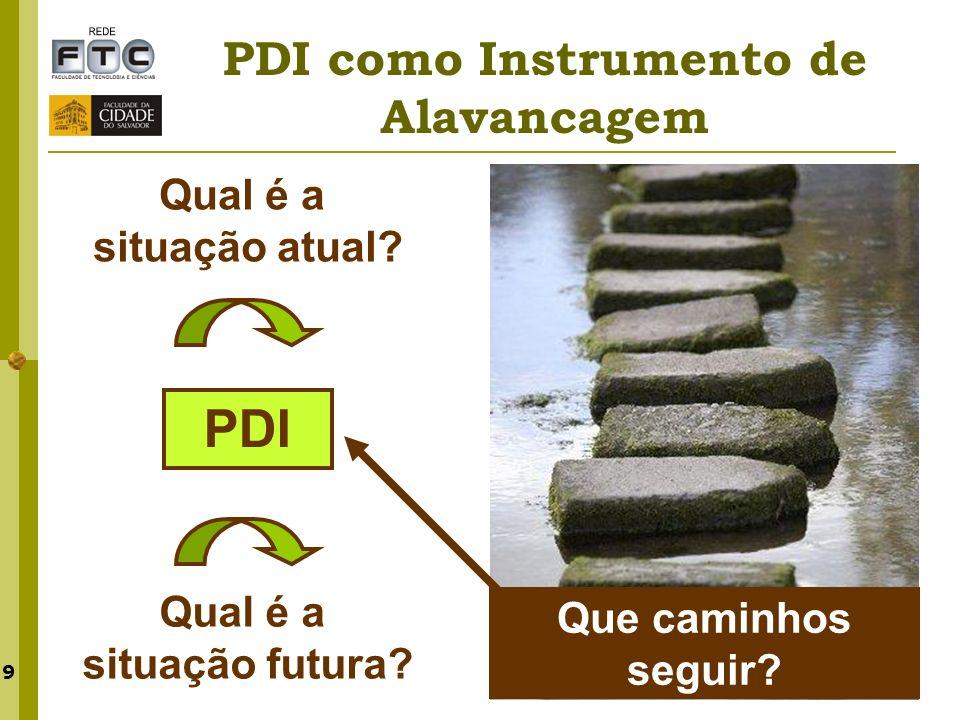 9 PDI como Instrumento de Alavancagem Qual é a situação atual? Qual é a situação futura? PDI Que caminhos seguir?