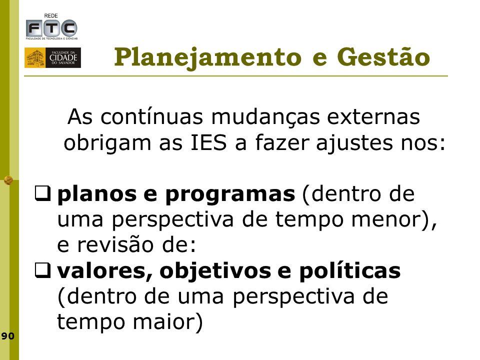 90 Planejamento e Gestão As contínuas mudanças externas obrigam as IES a fazer ajustes nos: planos e programas (dentro de uma perspectiva de tempo men