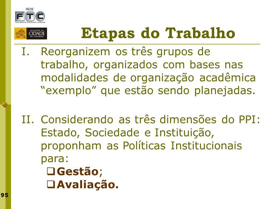 95 Etapas do Trabalho I. Reorganizem os três grupos de trabalho, organizados com bases nas modalidades de organização acadêmica exemplo que estão send