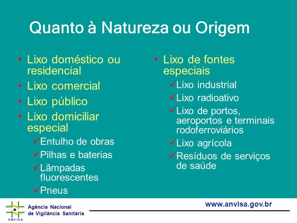 Agência Nacional de Vigilância Sanitária www.anvisa.gov.br Quanto à Natureza ou Origem Lixo doméstico ou residencial Lixo comercial Lixo público Lixo