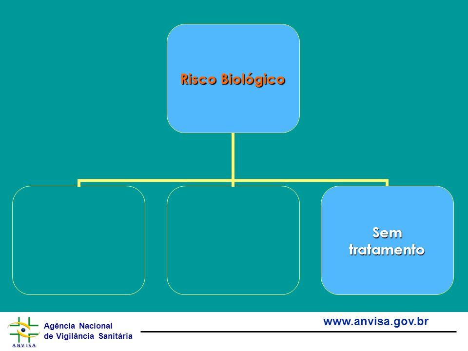 Agência Nacional de Vigilância Sanitária www.anvisa.gov.br Risco Biológico Semtratamento