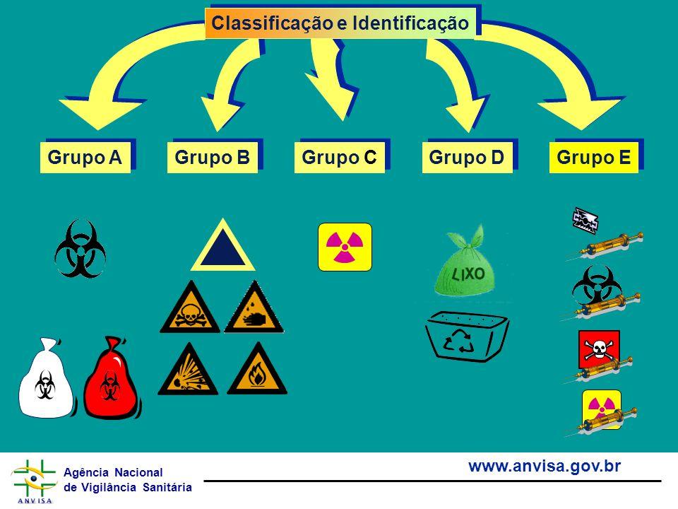 Agência Nacional de Vigilância Sanitária www.anvisa.gov.br Classificação e Identificação Grupo B Grupo C Grupo D Grupo E Grupo A