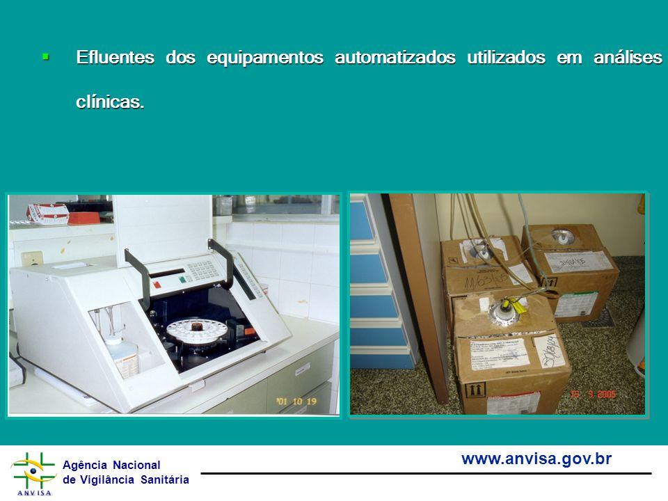 Agência Nacional de Vigilância Sanitária www.anvisa.gov.br Efluentes dos equipamentos automatizados utilizados em análises clínicas. Efluentes dos equ