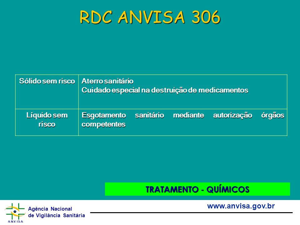 Agência Nacional de Vigilância Sanitária www.anvisa.gov.br RDC ANVISA 306 TRATAMENTO - QUÍMICOS Sólido sem risco Aterro sanitário Cuidado especial na