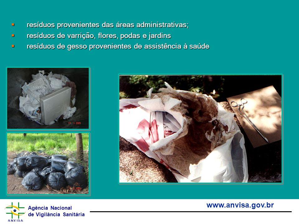 Agência Nacional de Vigilância Sanitária www.anvisa.gov.br resíduos provenientes das áreas administrativas; resíduos provenientes das áreas administra