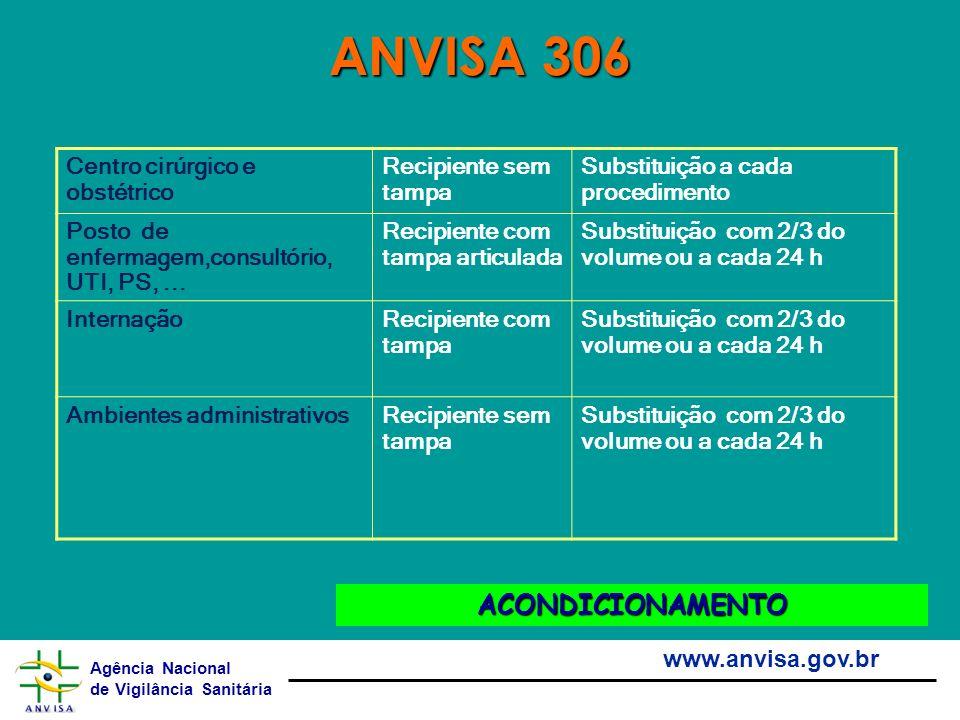 Agência Nacional de Vigilância Sanitária www.anvisa.gov.br ANVISA 306 ACONDICIONAMENTO Centro cirúrgico e obstétrico Recipiente sem tampa Substituição