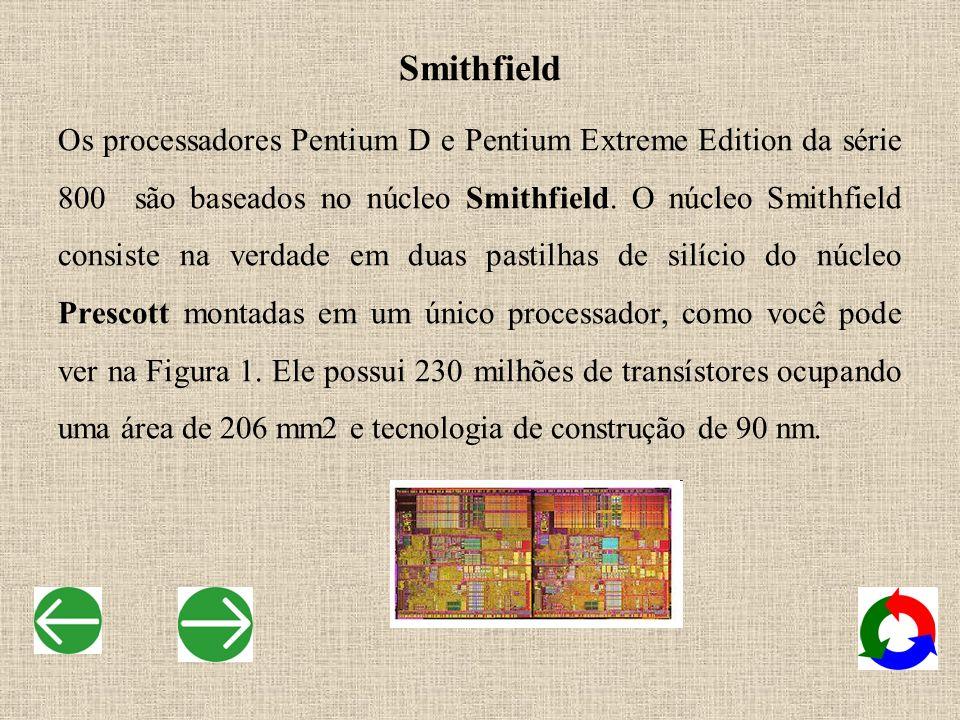 O Presler é feito usando: Processo de 65nm 2MB de cache de L2 por núcleo Barramento de 800 Mhz enquanto o Pentium Extreme Edition 955 usa um FSB de 1066Mhz) Os dois núcleos se comunicam usando o FSB, da mesma maneira que o Smithfield Socket LGA775 Smithfield