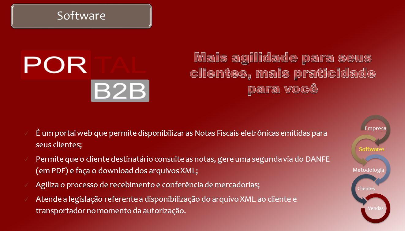 Software Leitura das informações dos documentos fiscais eletrônicos (NF-e, NFS-e e CT-e); De/Para inteligente, capaz de se comunicar com as informaçõe