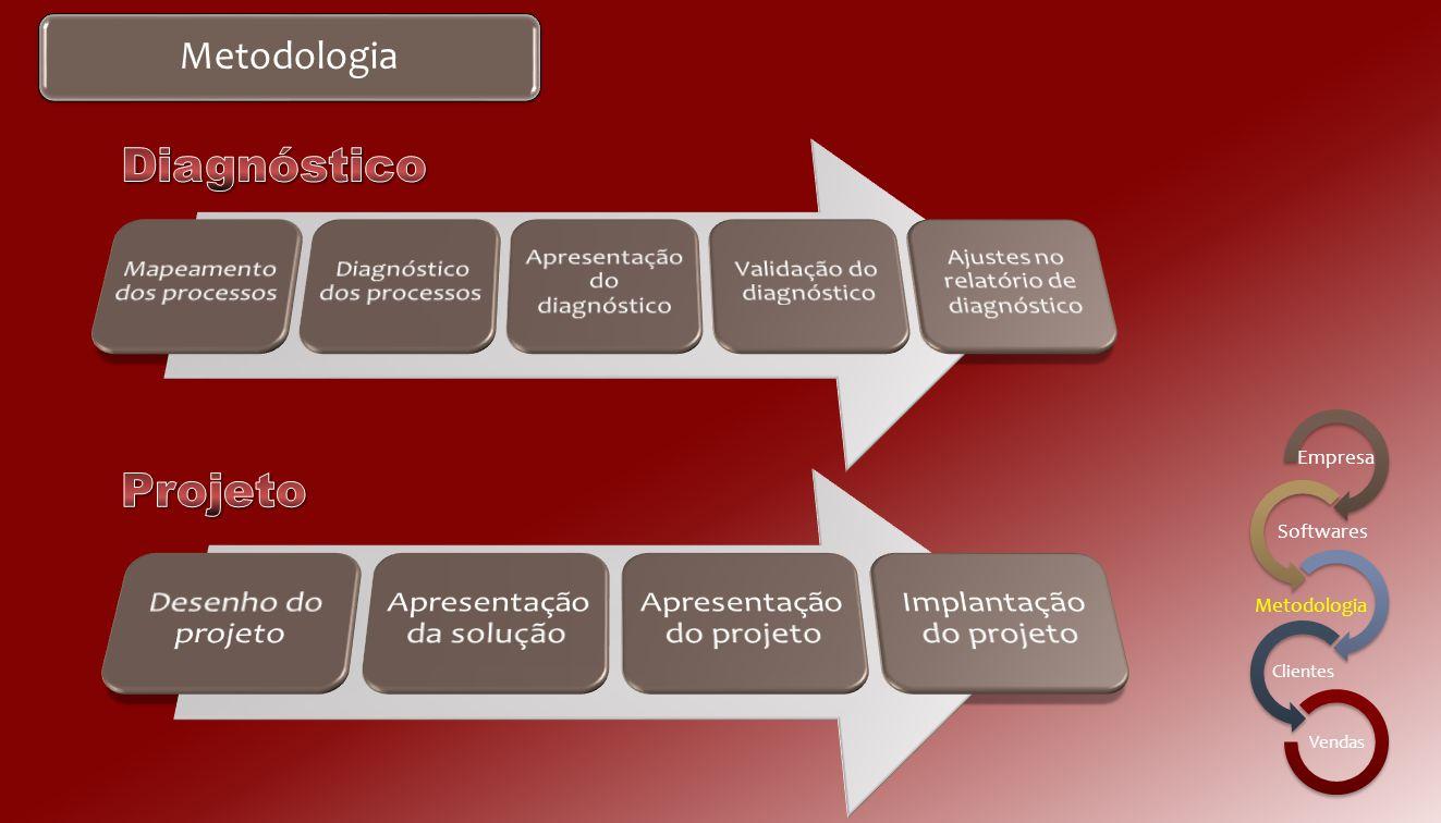 Metodologia de Aplicação Aplicação de serviços consultivos para a implantação de processos de Gestão de Documentos Fiscais eletrônicos que sigam as se