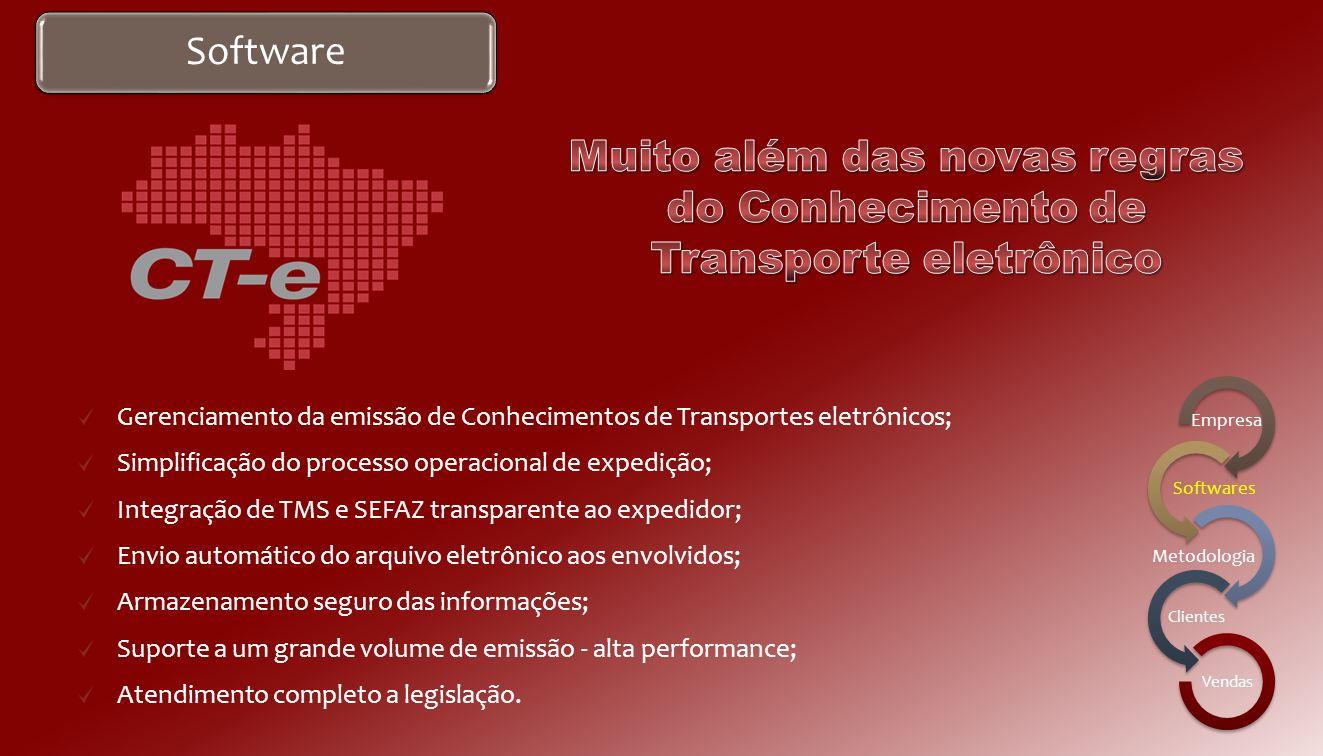 Software Gerenciamento da emissão de Notas Fiscais de Serviços eletrônicas; Integrado com o modelo de emissão de mais de 500 municípios; Simplificação