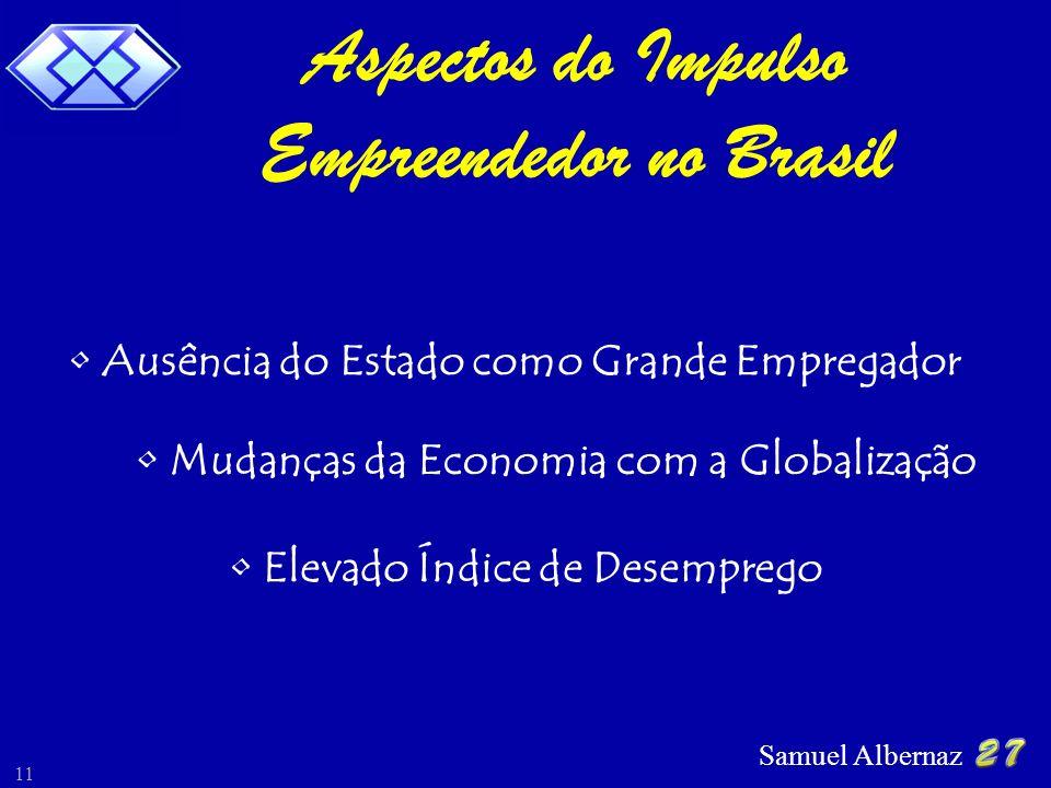 Samuel Albernaz 11 Aspectos do Impulso Empreendedor no Brasil Ausência do Estado como Grande Empregador Mudanças da Economia com a Globalização Elevad