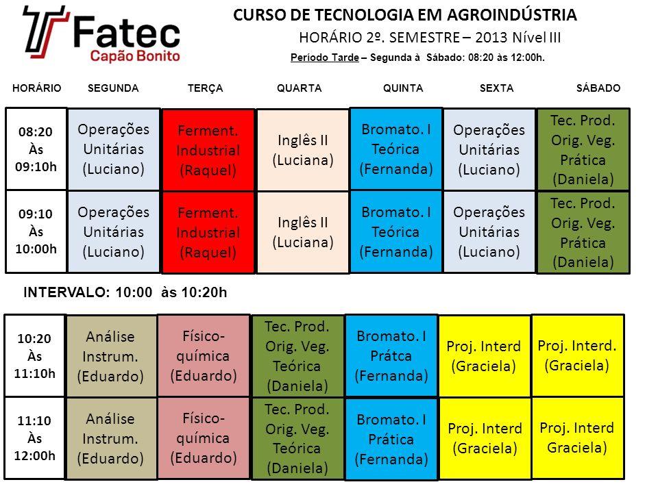 Operações Unitárias (Luciano) INTERVALO: 10:00 às 10:20h CURSO DE TECNOLOGIA EM AGROINDÚSTRIA HORÁRIO 2º.
