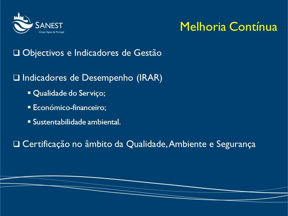 Objectivos e Indicadores de Gestão Indicadores de Desempenho (IRAR) Qualidade do Serviço; Económico-financeiro; Sustentabilidade ambiental. Certificaç