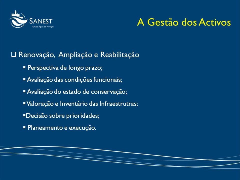Renovação, Ampliação e Reabilitação Perspectiva de longo prazo; Avaliação das condições funcionais; Avaliação do estado de conservação; Valoração e In